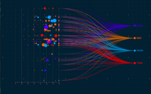 Graphic of disparate dots becoming organized streams